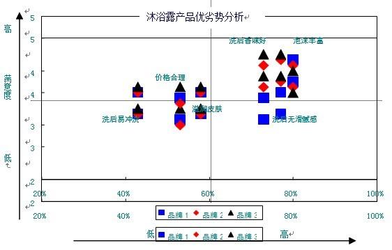 电路 电路图 电子 原理图 562_359